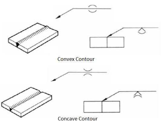 Flush Flat Welds Convex And Concave Contour Examples Solidworks