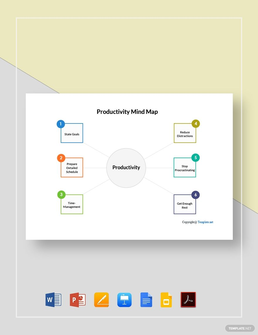 Free Simple Productivity Mind Map Template Pdf Word Doc Apple Mac Pages Google Docs Powerpoint Ppt Apple Mac Keynote Google Slides Mind Map Template Mind Map Document Templates