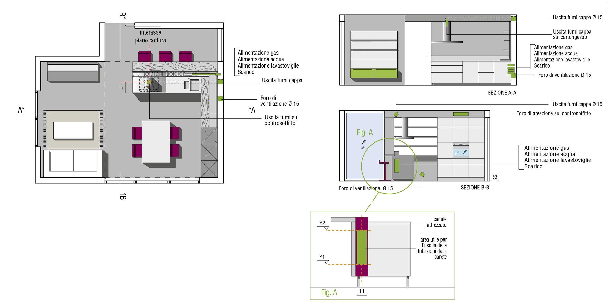 Illuminazione Naturale Cucina | Progettazione | Valcucine | Plans ...