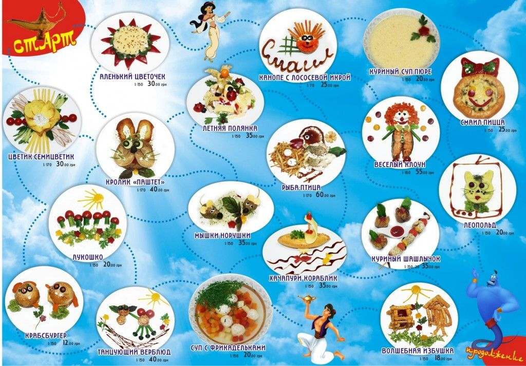 Детское меню ресторана фото рецептами