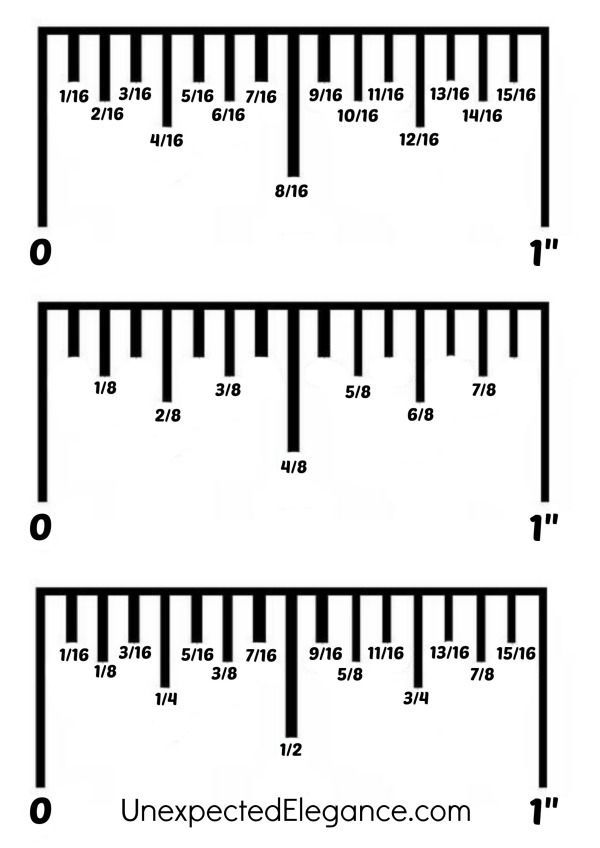 How To Read A Tape Measure For The Non Mathematical Mind Woodworking For Kids Sewing Hacks Woodworking Crafts Inches reading tape measure worksheet