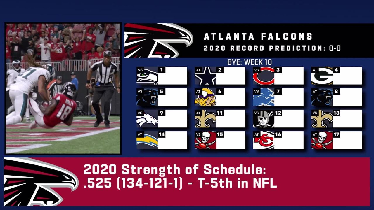 Adam Rank S 2020 Record Prediction For Falcons Nfl News In 2020 Nfl News Nfl Falcons