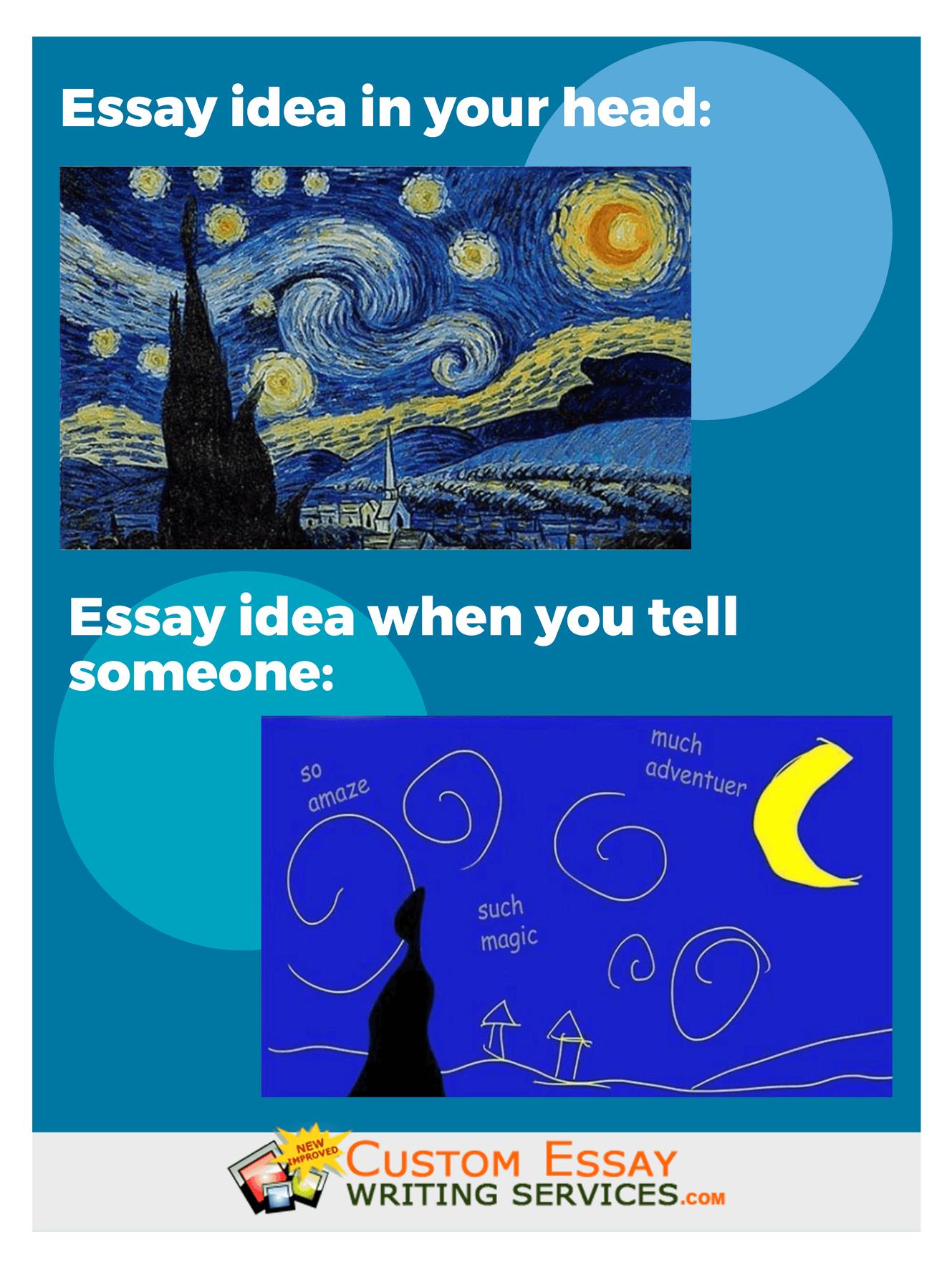 custom essay toronto