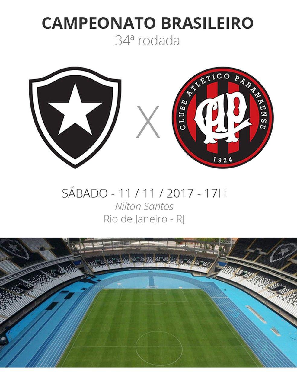 Botafogodeprimeira Rodada 34 Tudo O Que Voce Precisa Saber