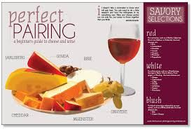 Image result for cheese and wine pairing chart
