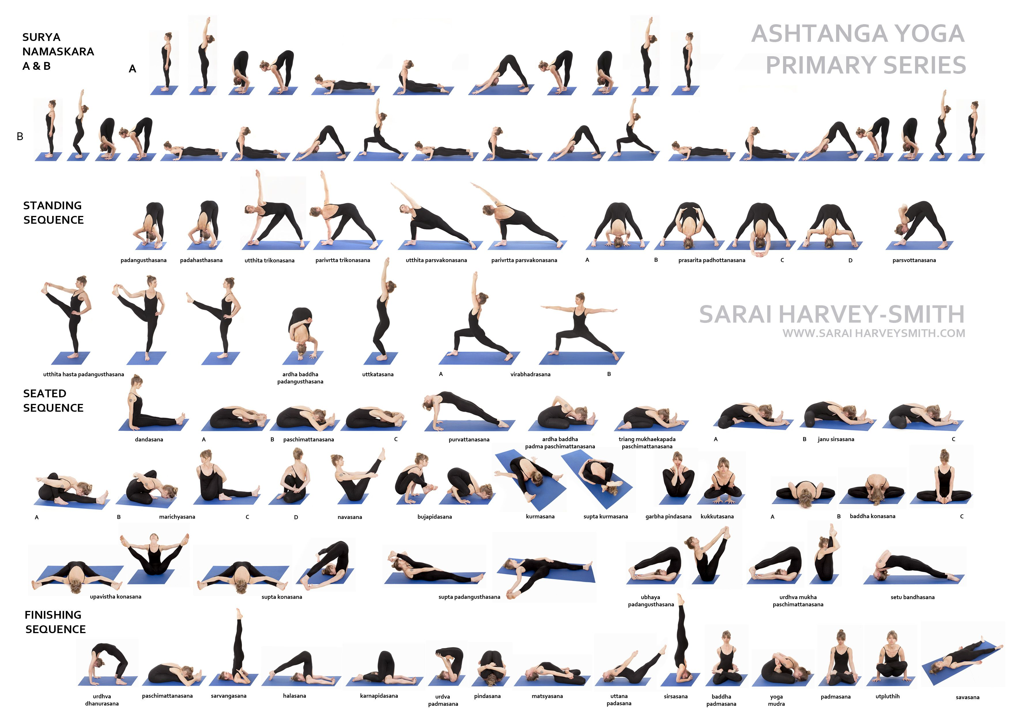 What Is The Definition Of Yoga And Types In Simpler Words When It Started Its History There Are 8 That We Need To Know