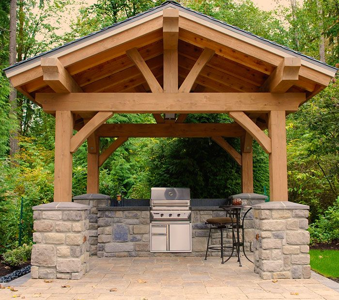 Outdoor Kitchen With Thatched Gazebo Outdoor In 2019: Outdoor Kitchens Gallery