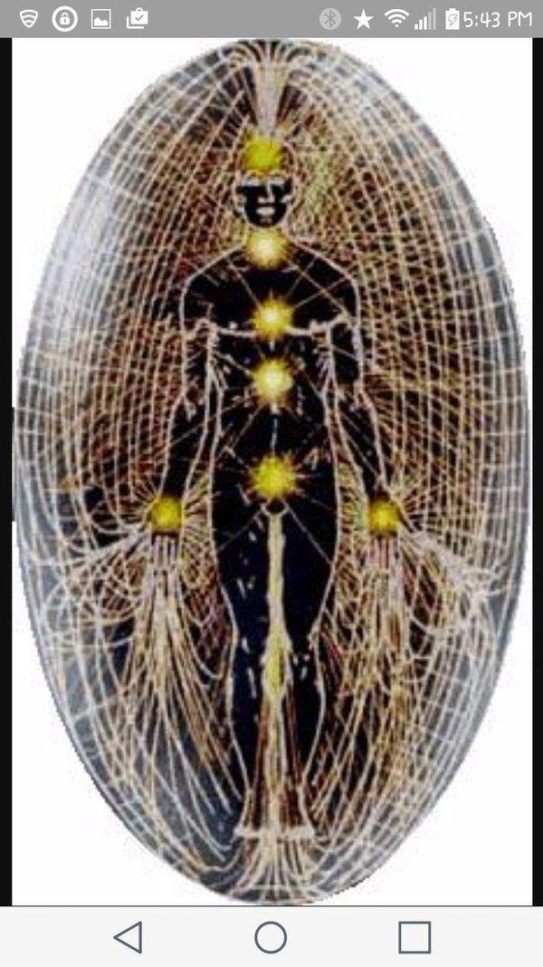jahraelbey Proton (Heart) - Spiritual Neutron (Solar Plexus ...