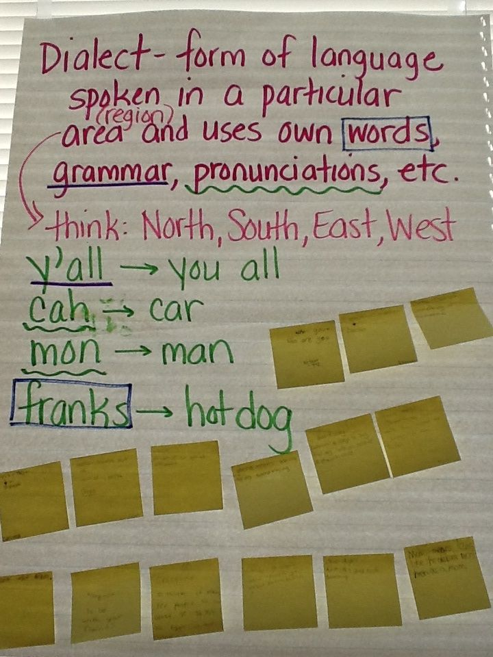 dialect in writing