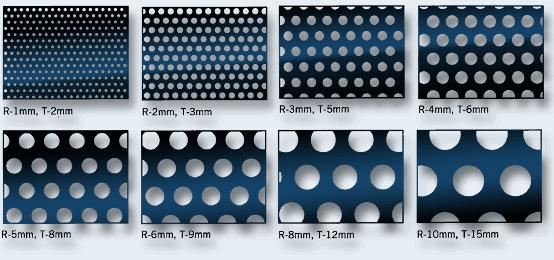 Perforations Perforated Metal Metal Screen Mesh Screen
