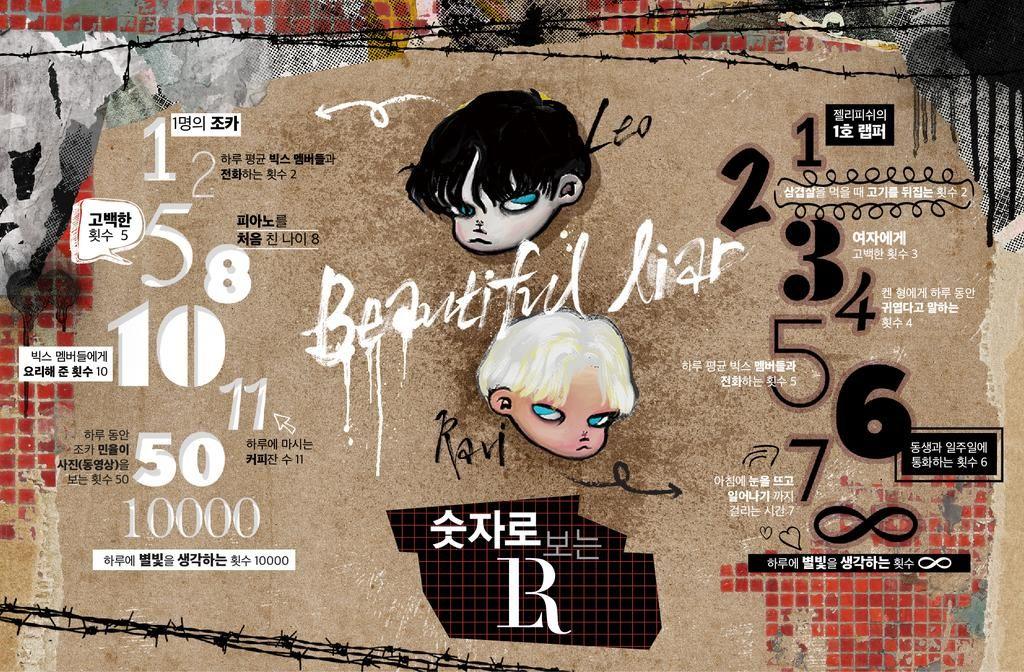 [VIXX_LR] #VIXX #LR #Beautiful_Liar 숫자로 보는 LR. 2015.08.17. 00am. Song Release.