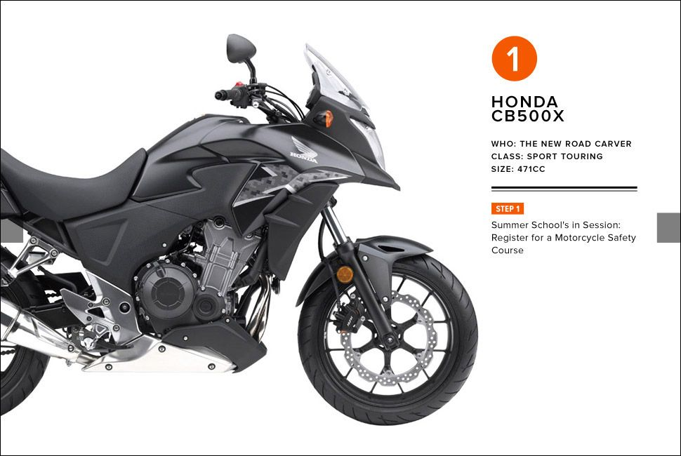 Best Starter Bikes >> Two Wheels Good 5 Best Starter Motorcycles Bikes Motorcycle