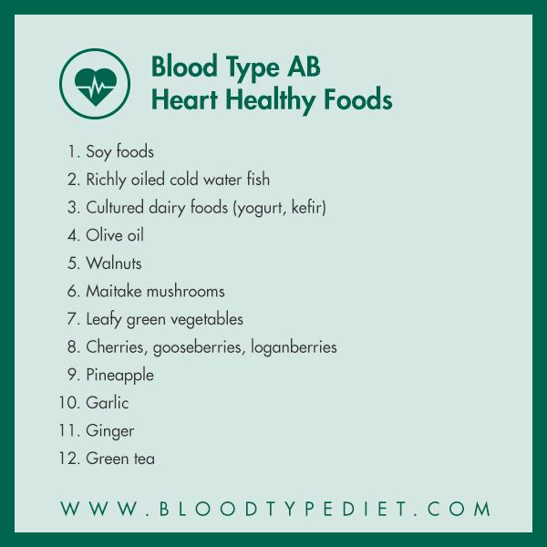 ab plus blood type diet