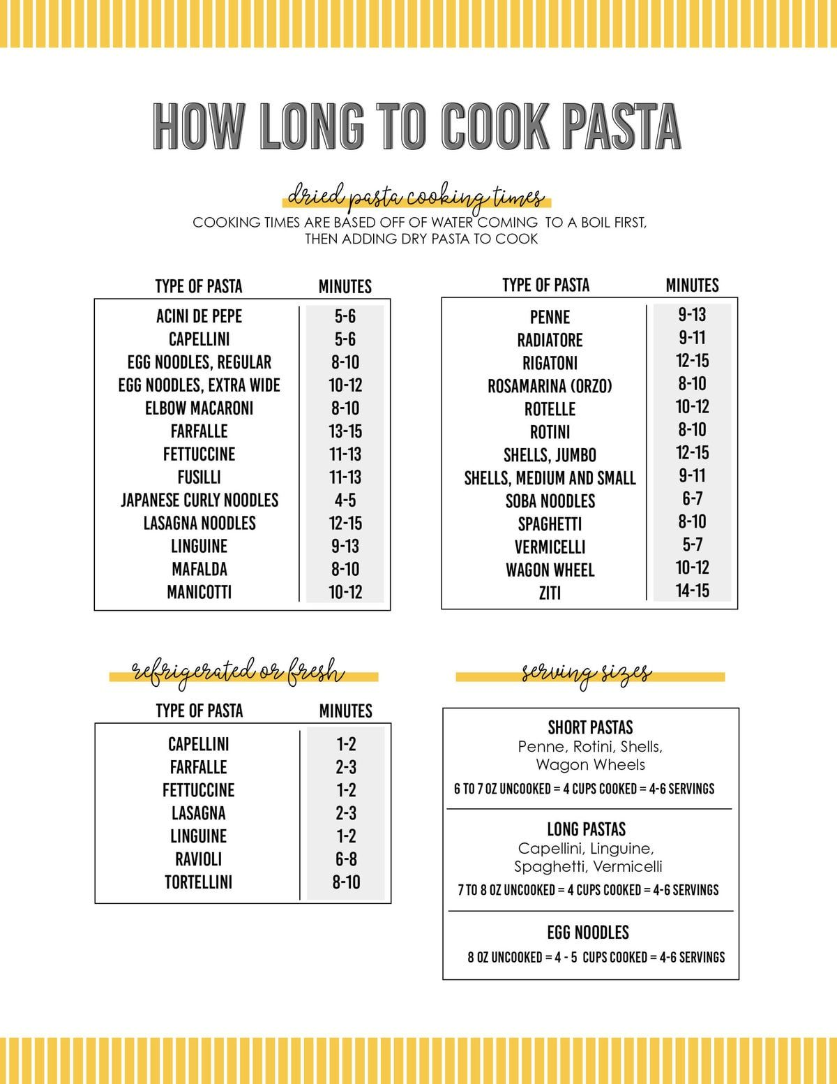 How To Cook Pasta The Complete Guide Lil Luna In 2020 How To Cook Pasta Drying Pasta Family Recipe Book
