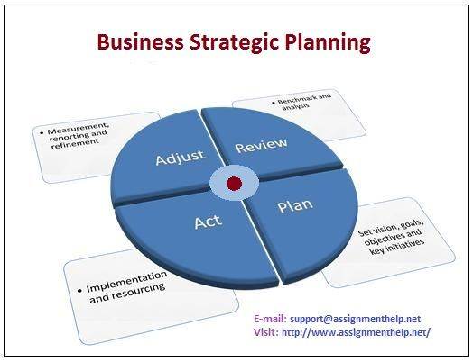 Study Business strategic planning on http\/\/wwwassignmenthelpnet - business strategy