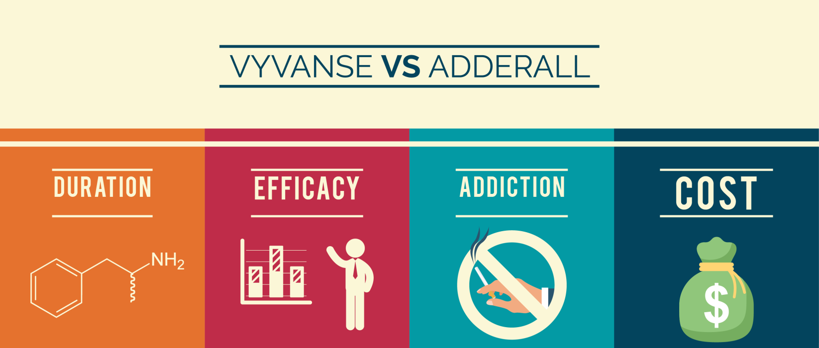 Vyvanse vs Adderall CostBenefit Analysis For ADHD