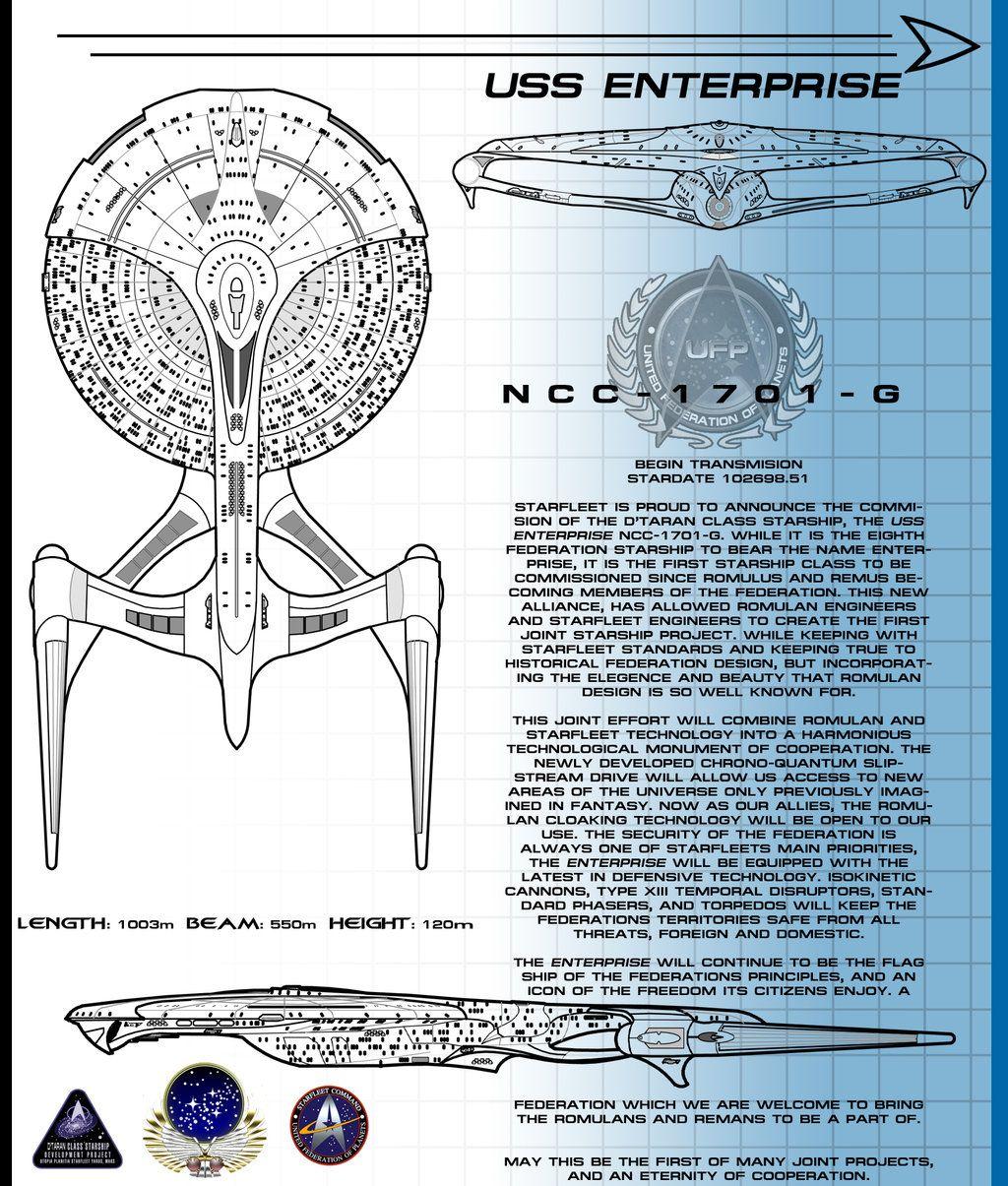 U.S.S. Enterprise NCC 1701 G by viantart