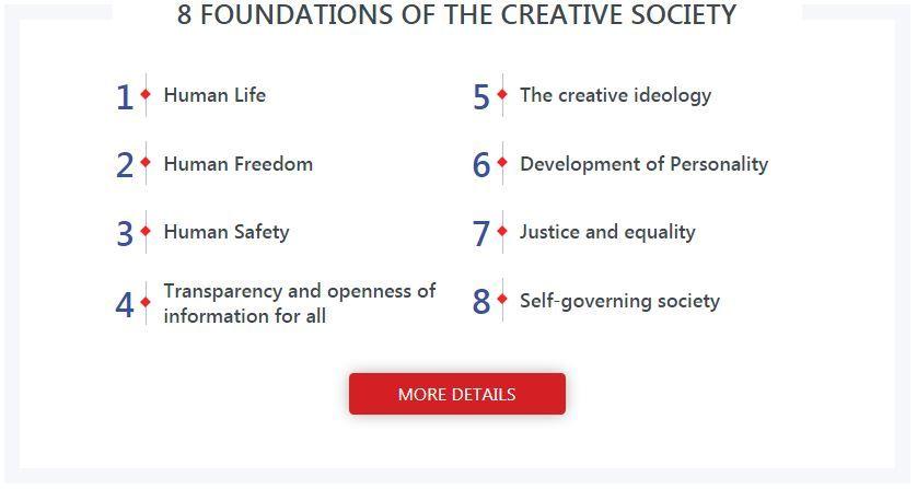 8 Foundations Of The Creative Society Society Foundation Creative