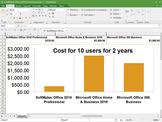 microsoft home and business vs office professional