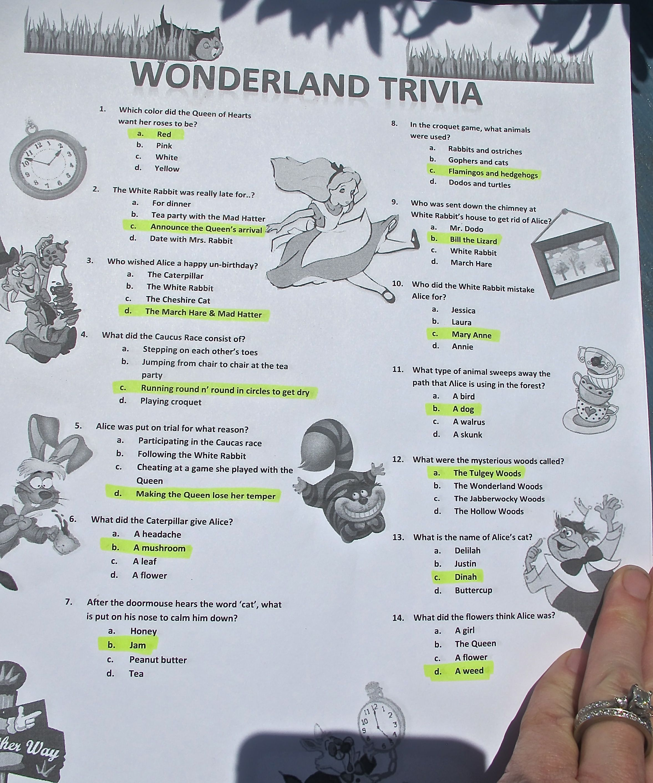 The Alice In Wonderland Trivia Game