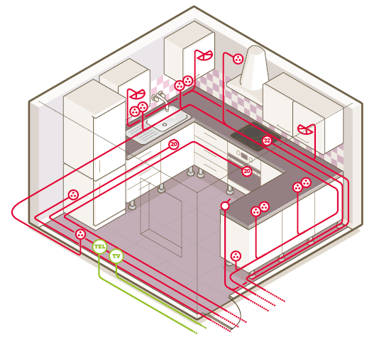 tout savoir sur le circuit lectrique dans la cuisine leroy merlin bricolage maison. Black Bedroom Furniture Sets. Home Design Ideas