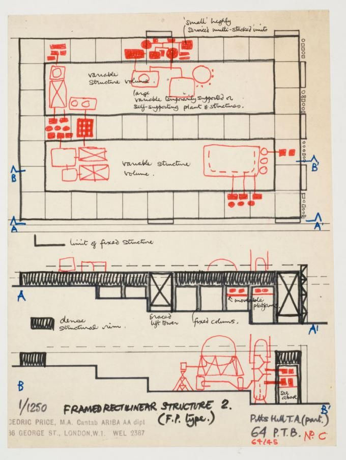 Cedric Price Potteries Thinkbelt Diagrammatic Plan And Sections
