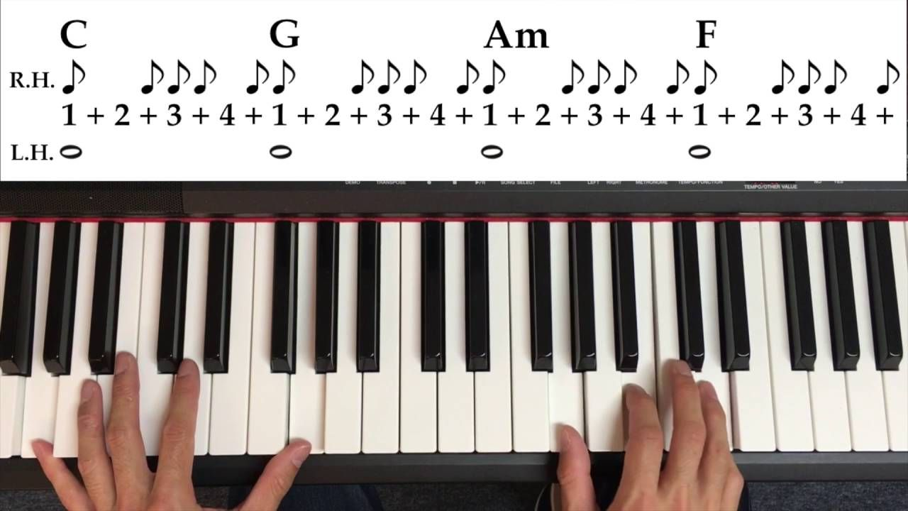 Learn How To Play 2 Fundamental Rhythm Patterns On The Piano Youtube Beginner Piano Music Music For Studying Easy Piano Songs