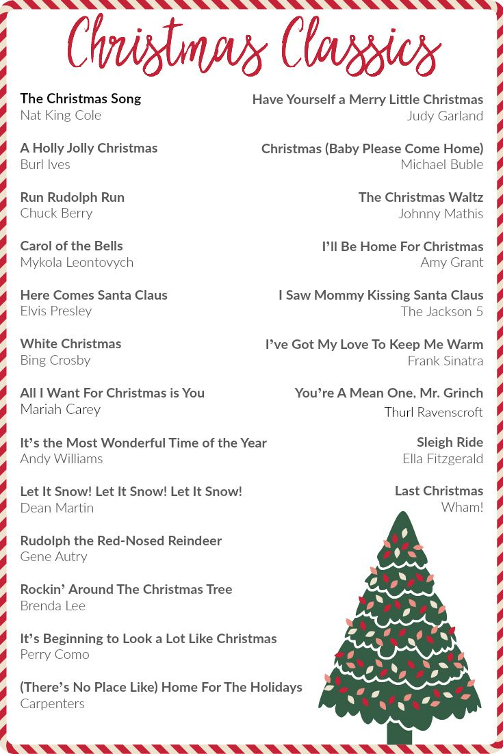 Classic Christmas Music Playlist, the perfect holiday playlist ...