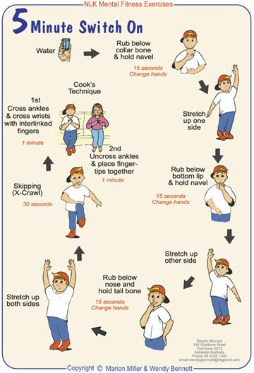 Body Brain Balance » Children with learning difficulties
