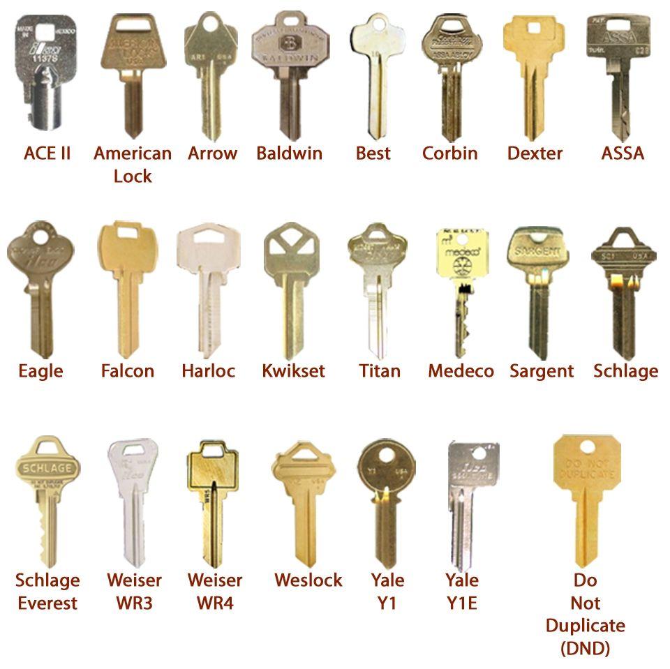 Key Reference Dave S Lock Key Locksmith Services Locksmith Kwikset