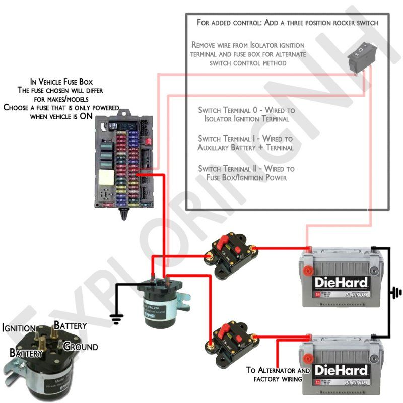 Wonderful Remover From Isolator Ignition Dual Battery Wiring Diagram Vehicle Fuse Box Mapping Powered On Advic Fuse Box Dual Battery Setup Trailer Light Wiring