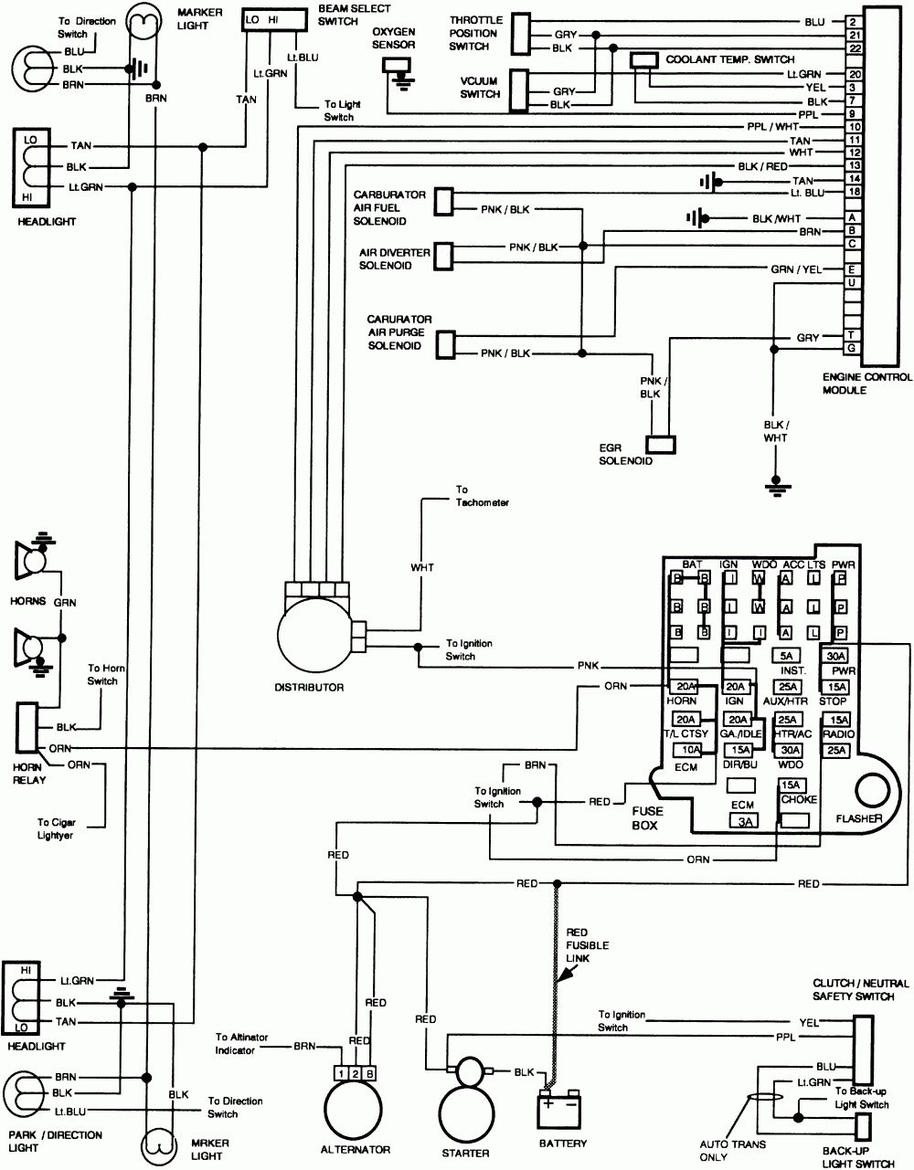 86 chevy truck wiring diagram repair guides wiring diagrams wiring diagrams  autozone in 1986 chevy truck wir… | 1985 chevy truck, 1986 chevy truck,  1984 chevy truck  pinterest
