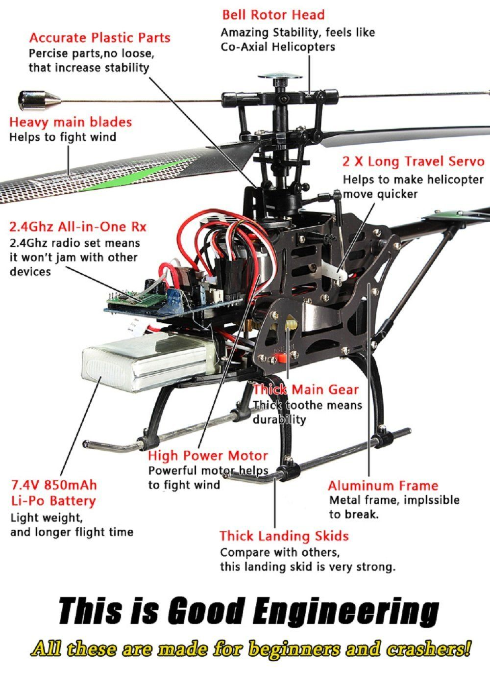 Wl V912 Helicopter Review Helicopter Radio Control Planes Radio Control
