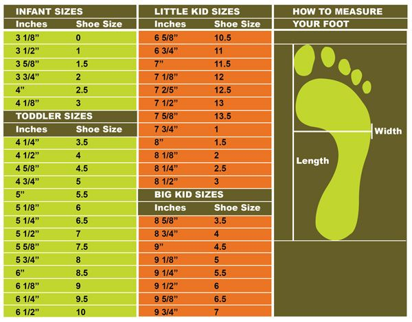 Toddler shoe size chart