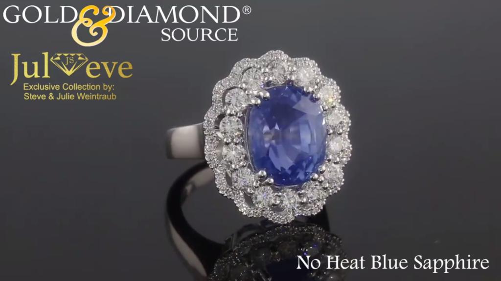 Pin On Gemstone Jewelry