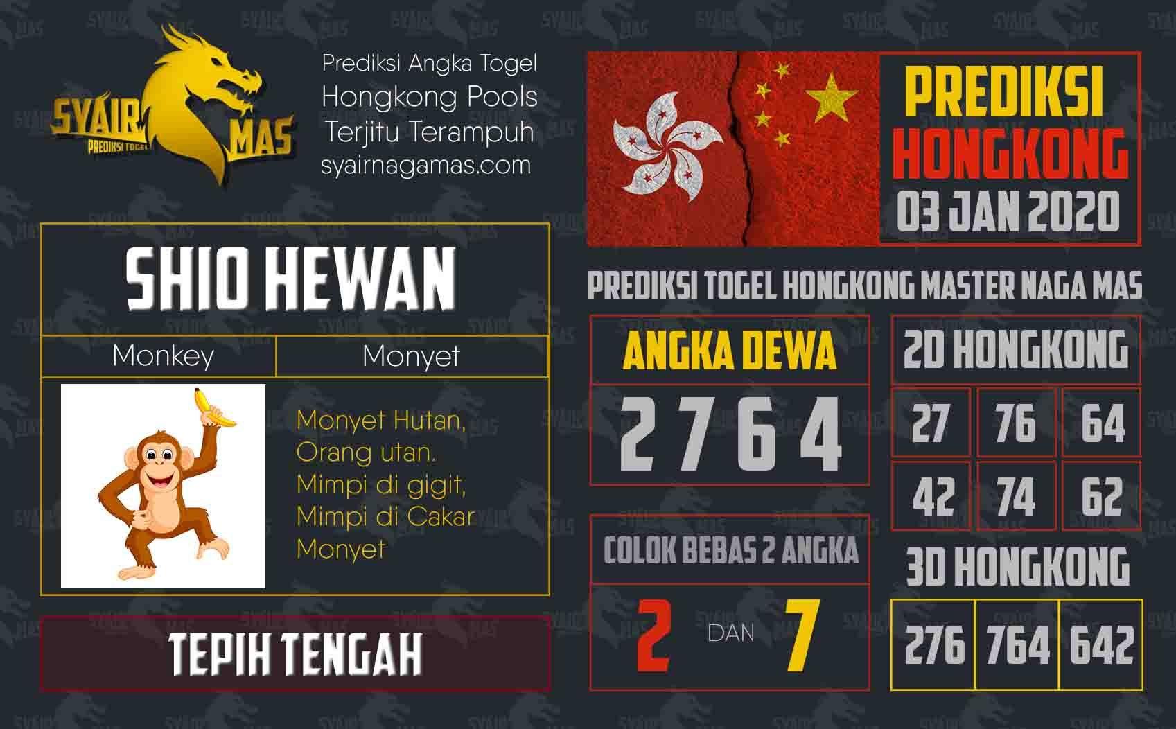 Prediksi Togel Hongkong  Di 2020 Januari