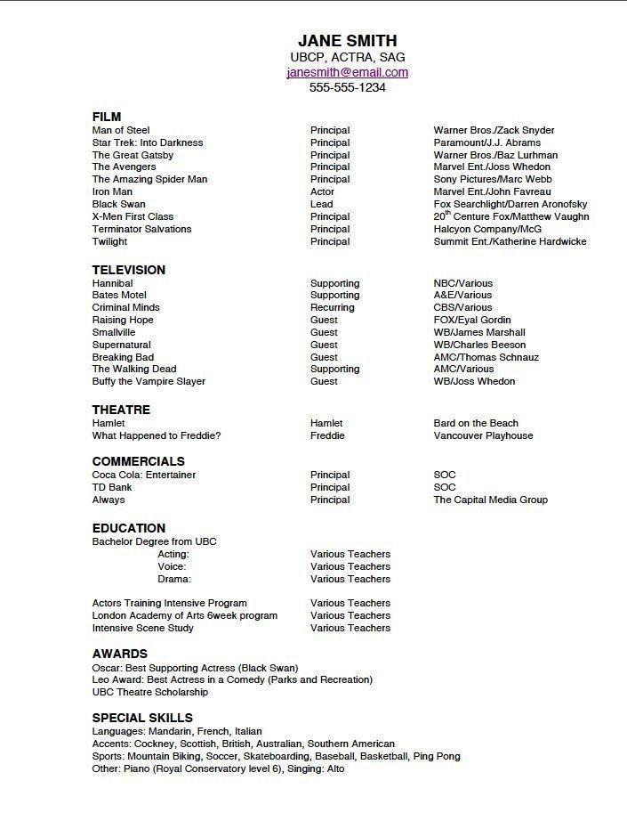 acting resume builder sekaijyukoryaku net