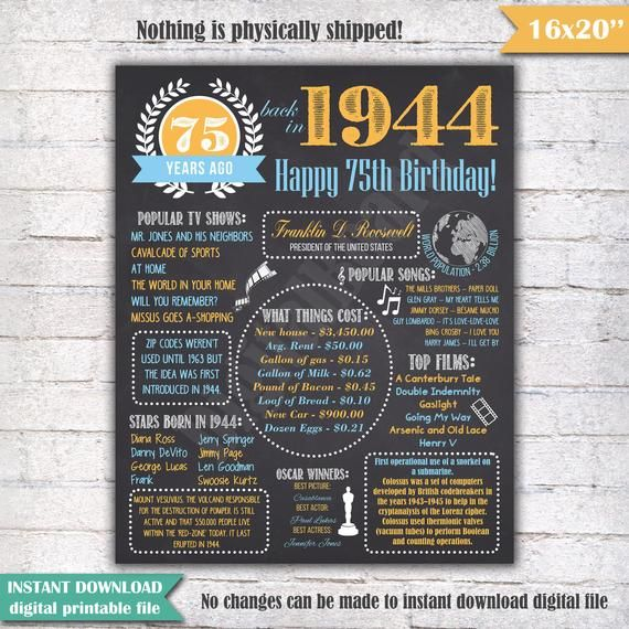 75th Birthday Chalkboard Poster Sign 75 Years Ago Back In 1944 USA EventsBirthday Gift Instant Do