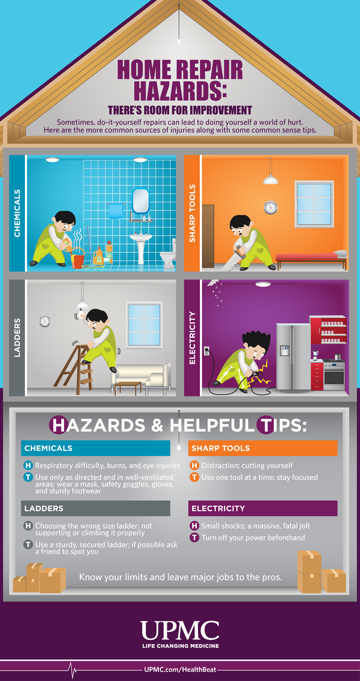Home Repair Hazards How to Stay Safe During Home Repairs
