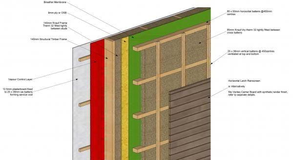 Timber Frame Wall Construction External Insulation