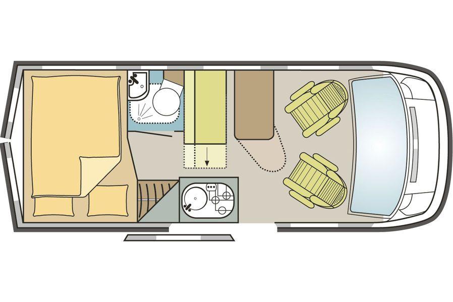 Wohnmobile Reisemobile Stellplatze Tests Und Ratgeber