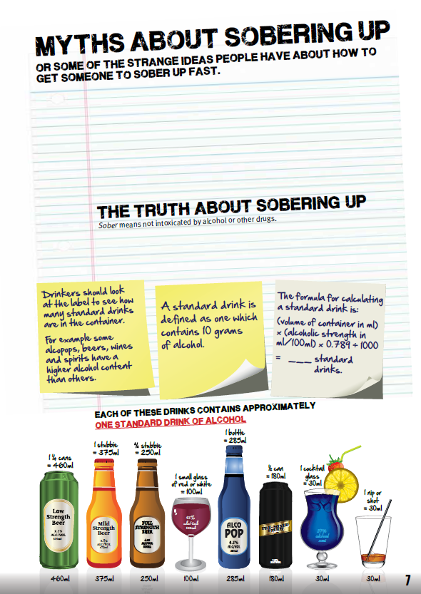 The Truth About Sobering Up Source Get Ready Year 8 Teaching Resources School Resources Teaching