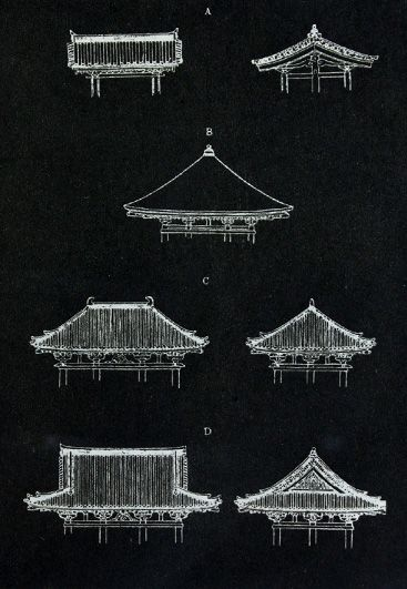 The Four Fundamental Forms Of Japanese Roof Design Tea