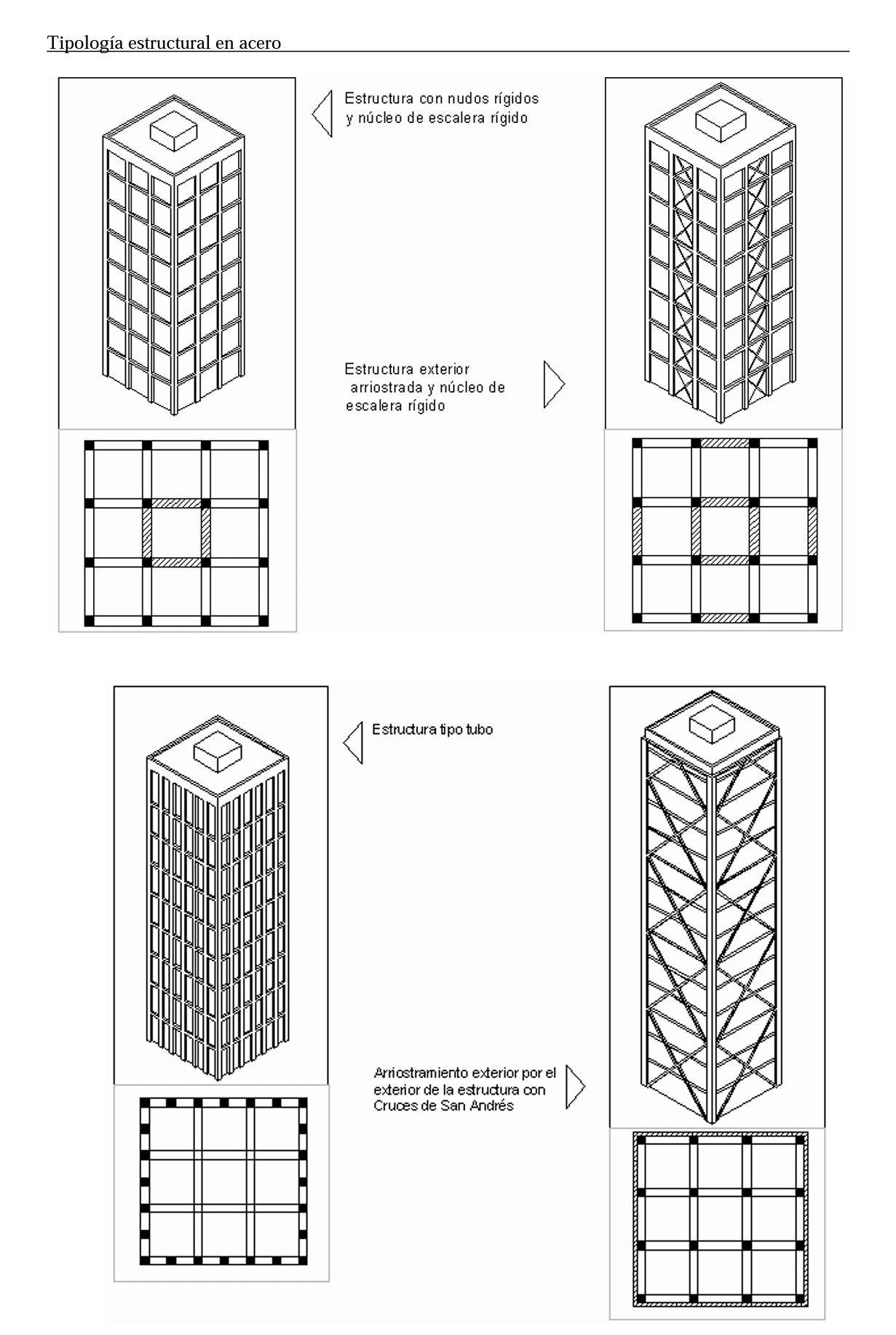 Tipología estructural en acero   TST   Pinterest   Acero ...