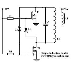 Risultati immagini per homemade induction furnace