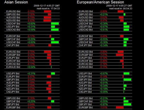 Live forex trade rates what is a binary options account