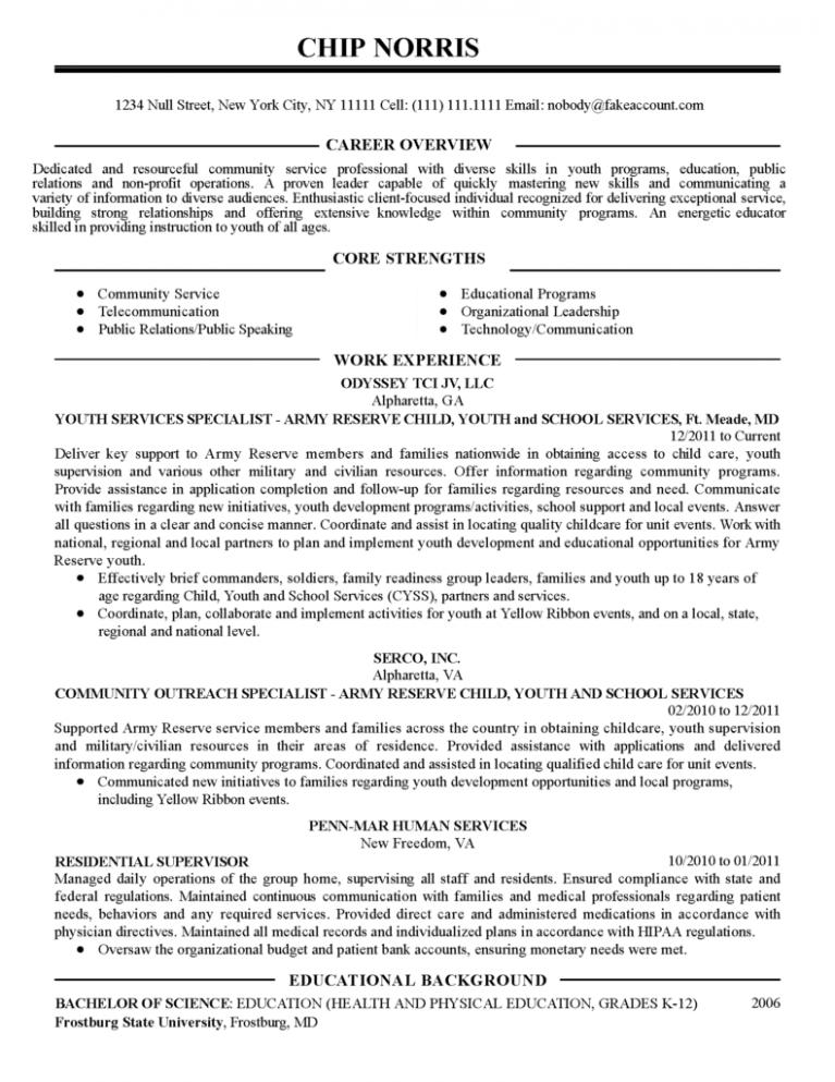 11 Youth Pattern Resume