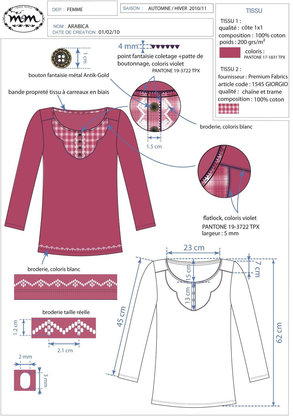 infographiste textile