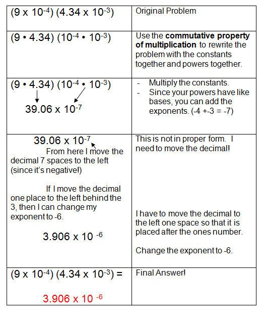 Kuta software Infinite Algebra 2 Properties Of Logarithms