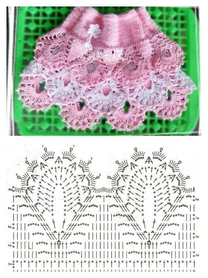 Resultado de imagen para vestido de perritas a crochet | crocheting ...